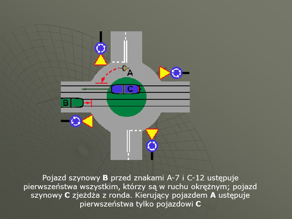 Pojazd szynowy B przed znakami A-7 i C-12 ustępuje pierwszeństwa wszystkim, którzy są w ruchu okrężnym; pojazd szynowy C zjeżdża z ronda.
