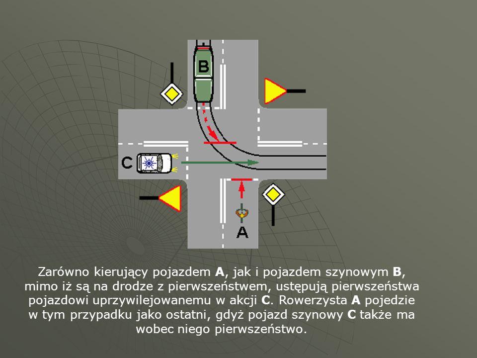 Zarówno kierujący pojazdem A, jak i pojazdem szynowym B, mimo iż są na drodze z pierwszeństwem, ustępują pierwszeństwa pojazdowi uprzywilejowanemu w akcji C.