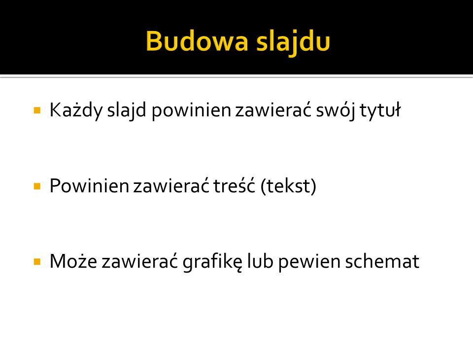 Budowa slajdu Każdy slajd powinien zawierać swój tytuł