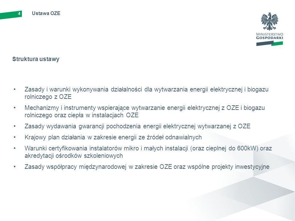 Krajowy plan działania w zakresie energii ze źródeł odnawialnych