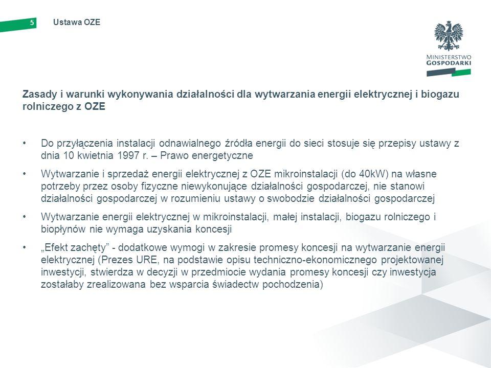 Ustawa OZE 5. Zasady i warunki wykonywania działalności dla wytwarzania energii elektrycznej i biogazu rolniczego z OZE.
