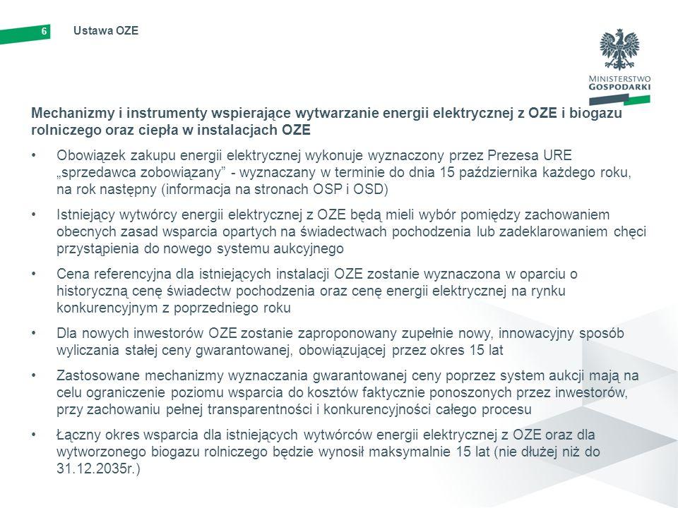 Ustawa OZE 6. Mechanizmy i instrumenty wspierające wytwarzanie energii elektrycznej z OZE i biogazu rolniczego oraz ciepła w instalacjach OZE.
