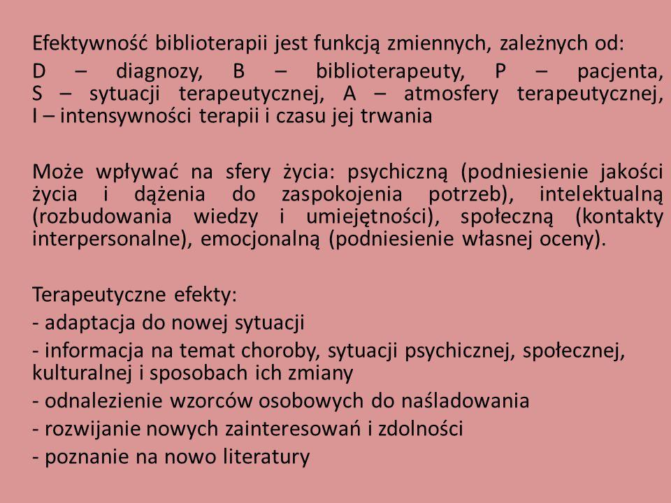Efektywność biblioterapii jest funkcją zmiennych, zależnych od: