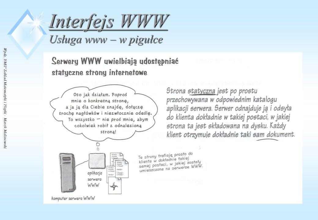 Interfejs WWW Usługa www – w pigułce