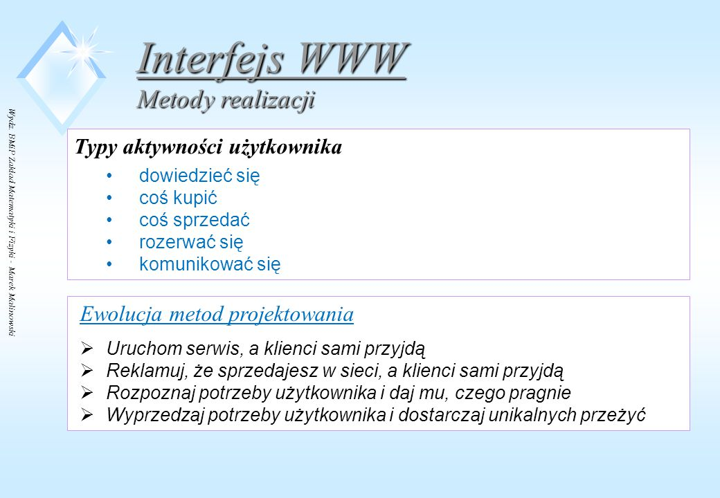 Interfejs WWW Metody realizacji Typy aktywności użytkownika