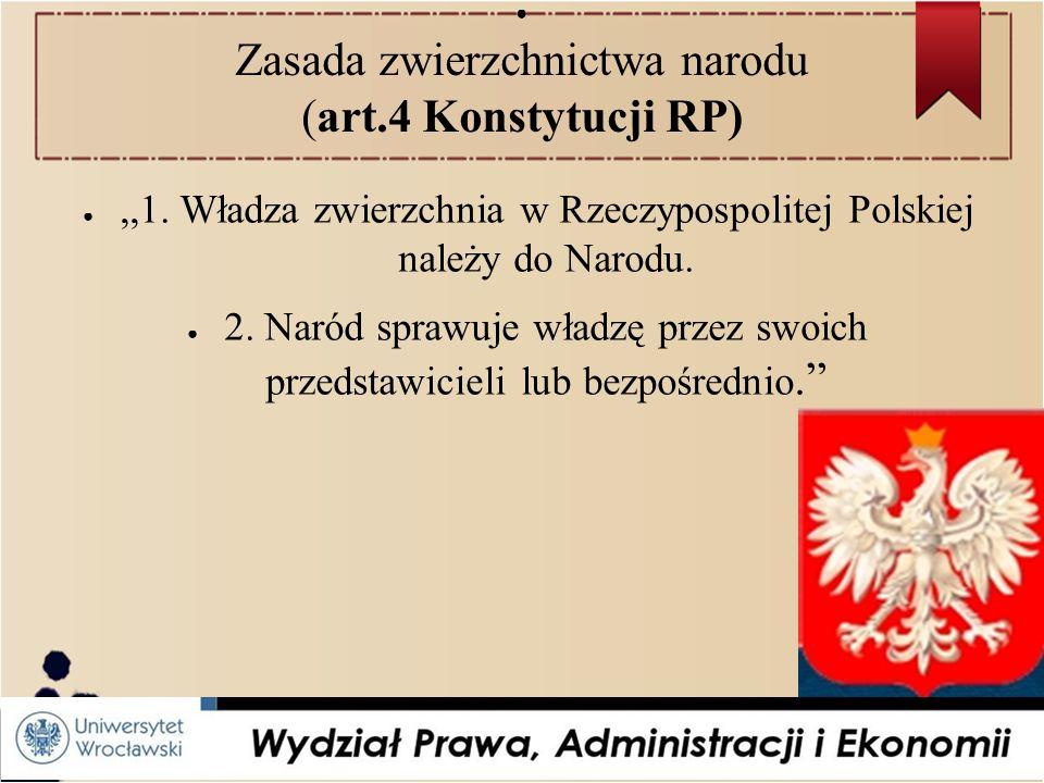 Zasada zwierzchnictwa narodu (art.4 Konstytucji RP)