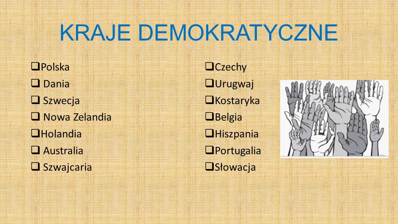 KRAJE DEMOKRATYCZNE Polska Dania Szwecja Nowa Zelandia Holandia