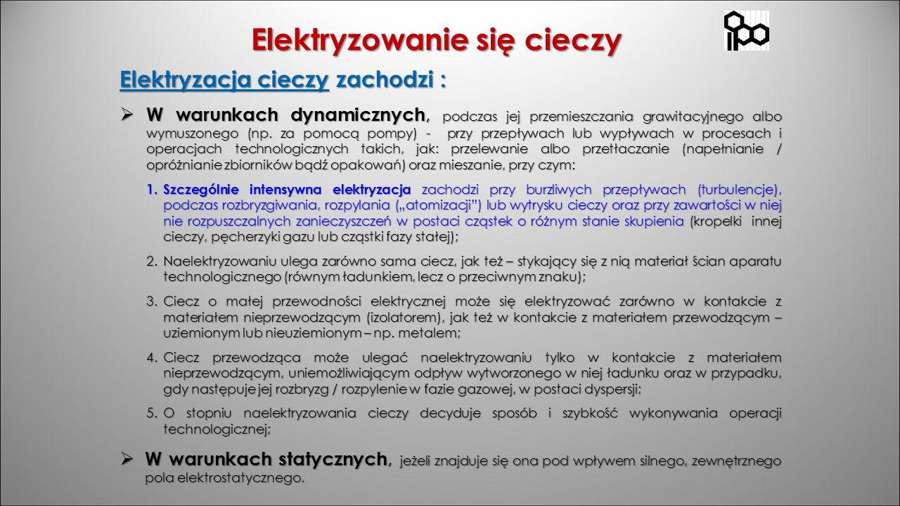 Elektryzowanie się cieczy