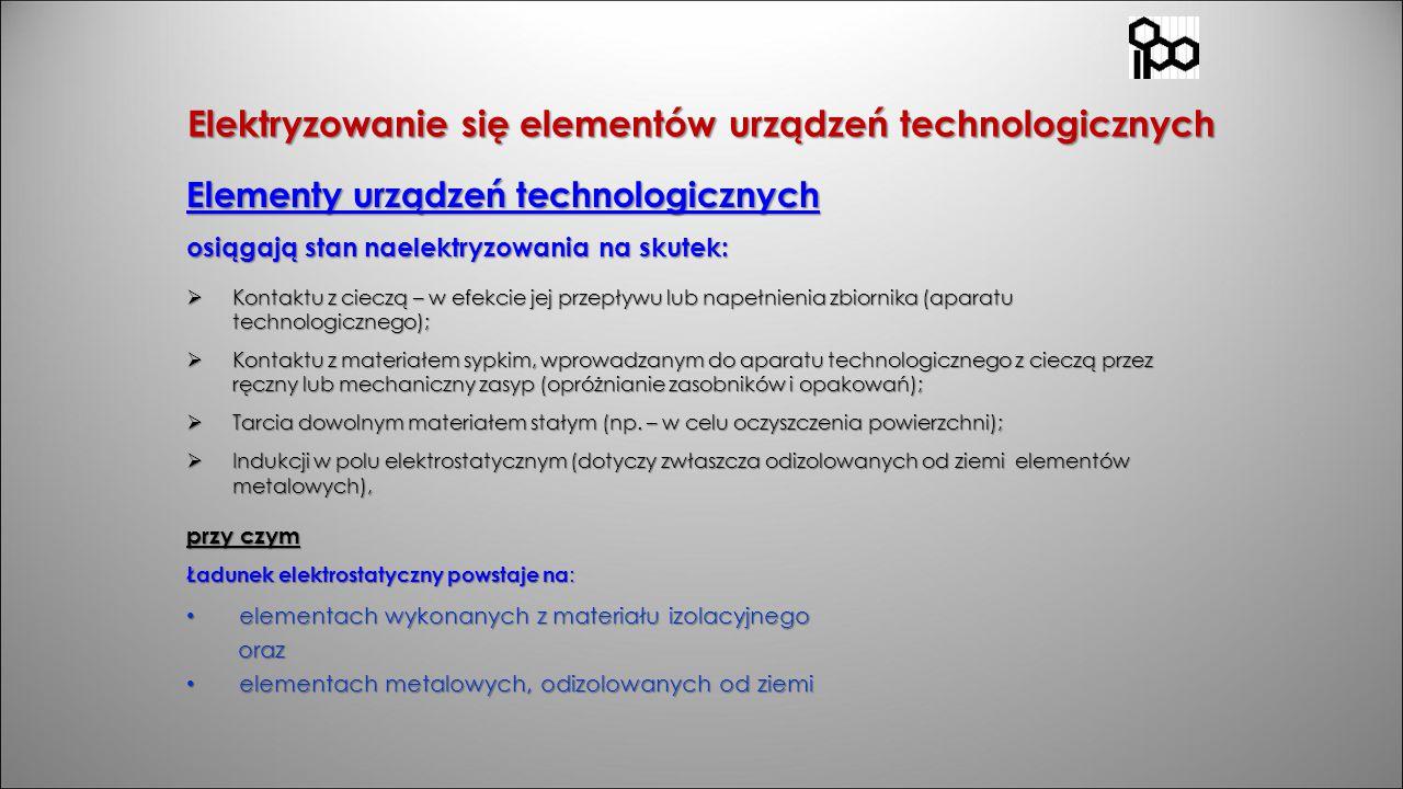 Elektryzowanie się elementów urządzeń technologicznych