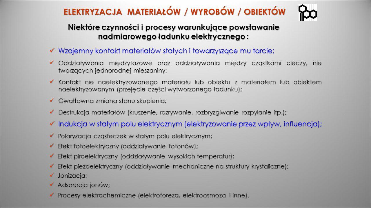 ELEKTRYZACJA MATERIAŁÓW / WYROBÓW / OBIEKTÓW
