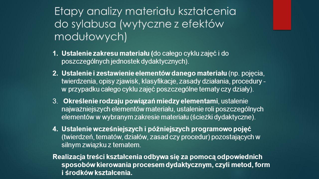 Etapy analizy materiału kształcenia do sylabusa (wytyczne z efektów modułowych)