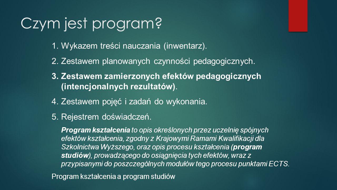 Czym jest program Wykazem treści nauczania (inwentarz).
