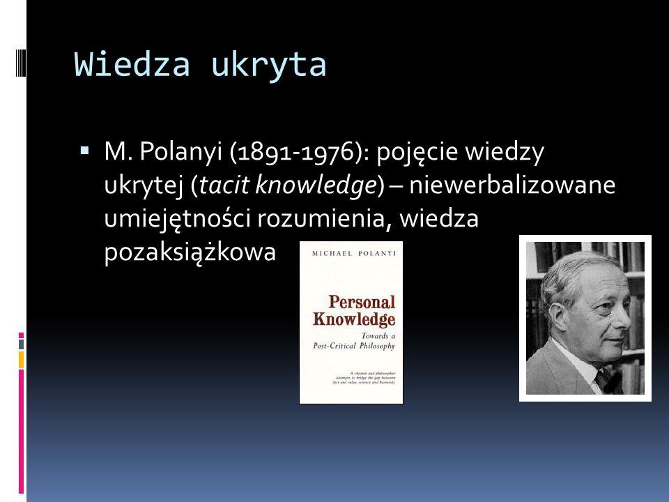 Wiedza ukryta M.
