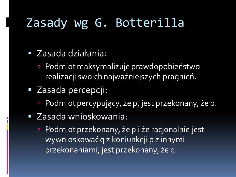 Zasady wg G. Botterilla Zasada działania: Zasada percepcji: