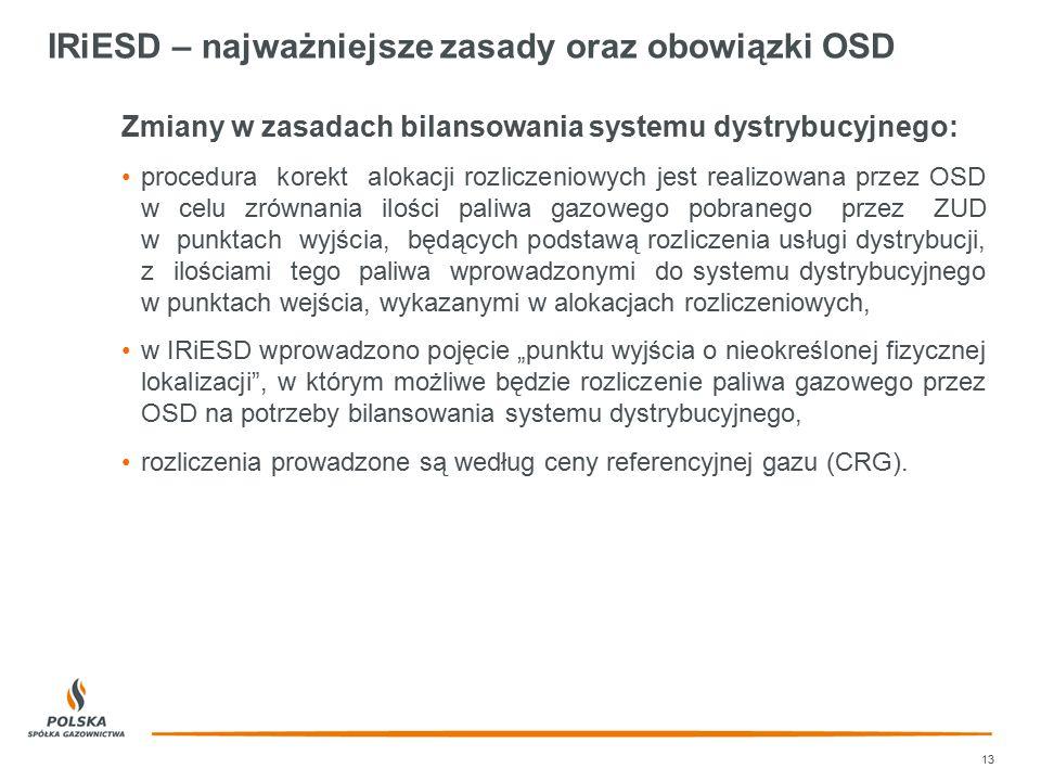 IRiESD – najważniejsze zasady oraz obowiązki OSD