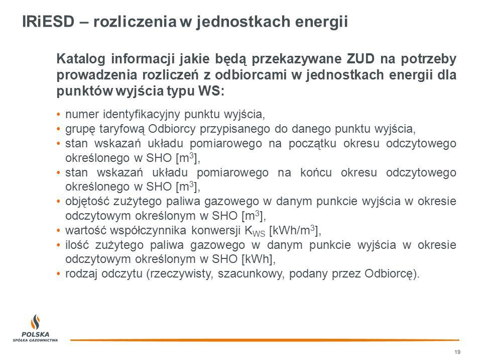 IRiESD – rozliczenia w jednostkach energii