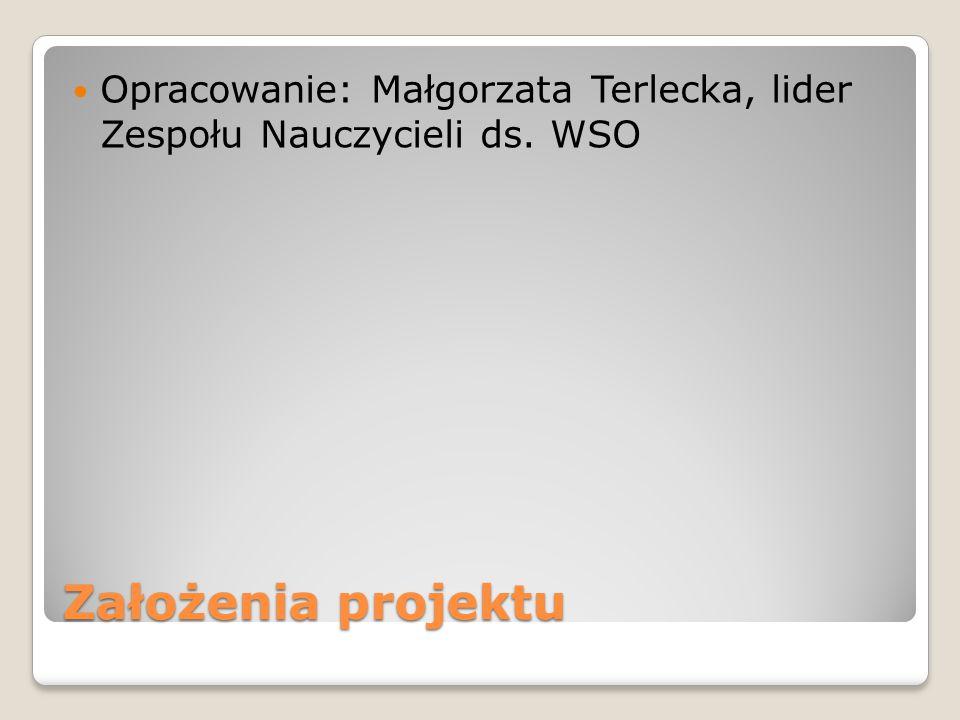 Opracowanie: Małgorzata Terlecka, lider Zespołu Nauczycieli ds. WSO