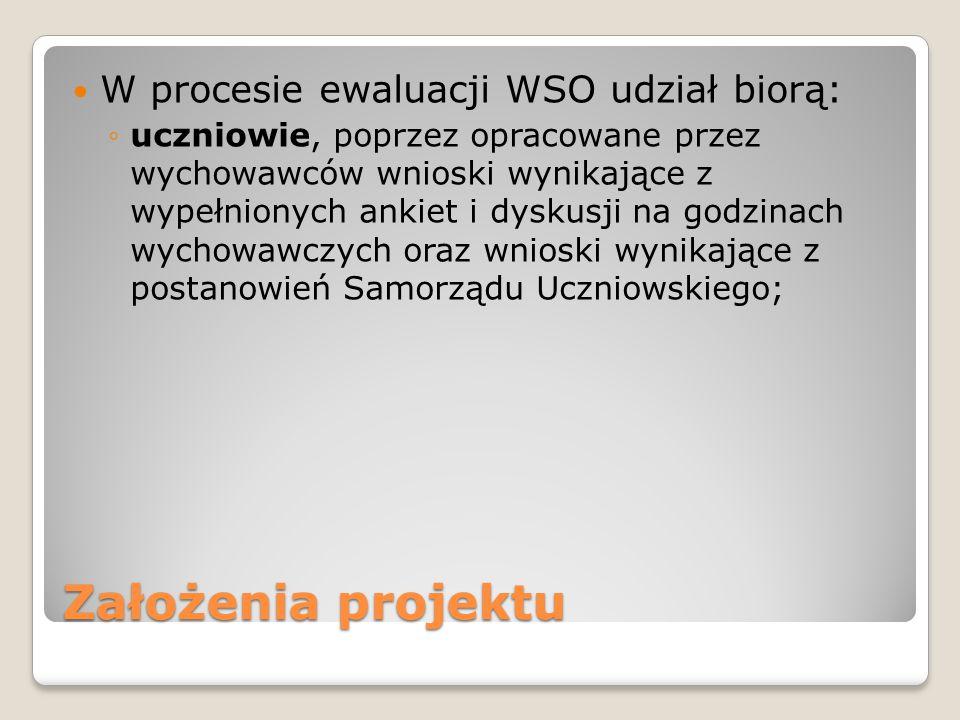 Założenia projektu W procesie ewaluacji WSO udział biorą: