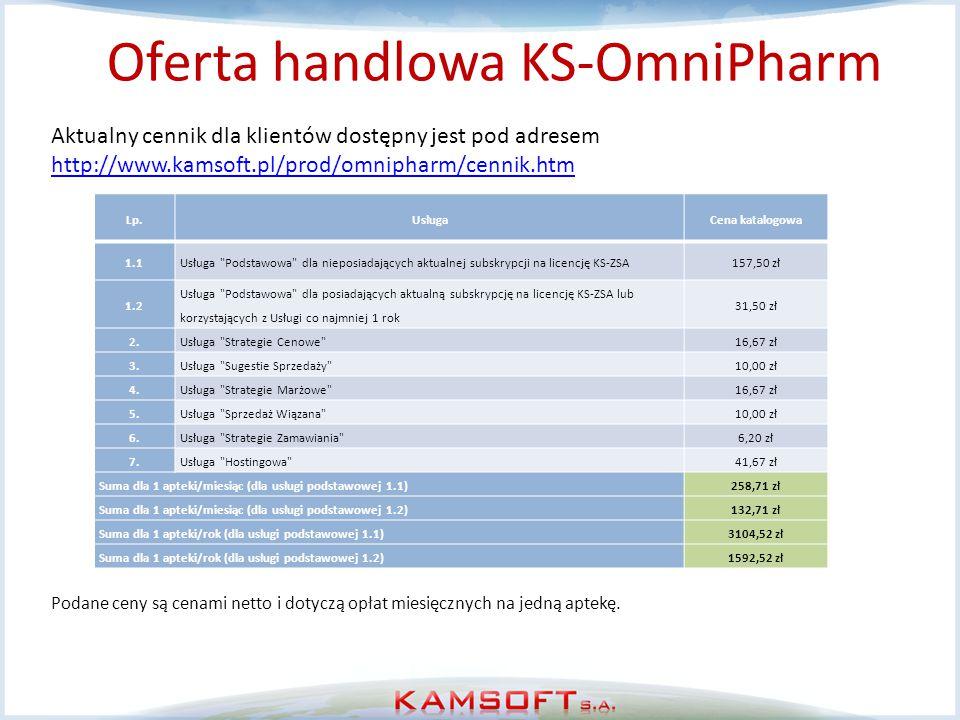 Oferta handlowa KS-OmniPharm