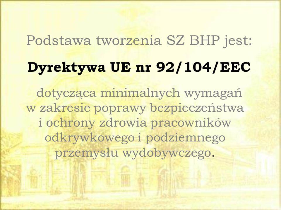 Podstawa tworzenia SZ BHP jest: