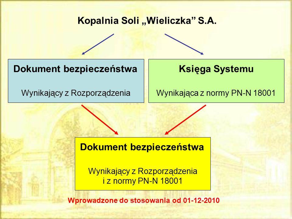 """Kopalnia Soli """"Wieliczka S.A. Wprowadzone do stosowania od 01-12-2010"""
