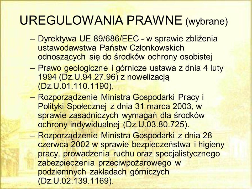 UREGULOWANIA PRAWNE (wybrane)