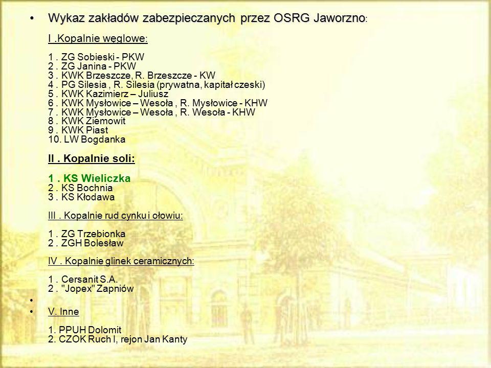 Wykaz zakładów zabezpieczanych przez OSRG Jaworzno: I