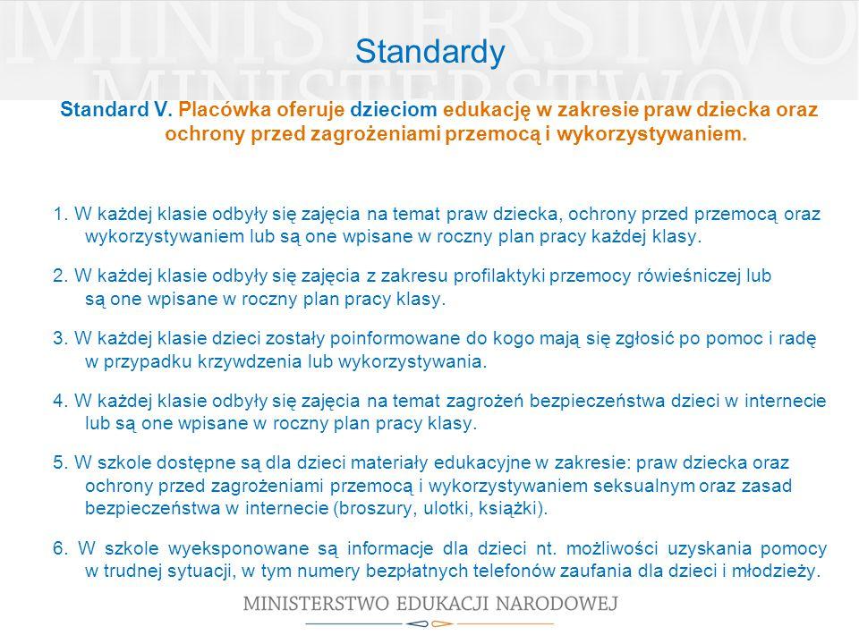 Standardy Standard V. Placówka oferuje dzieciom edukację w zakresie praw dziecka oraz ochrony przed zagrożeniami przemocą i wykorzystywaniem.