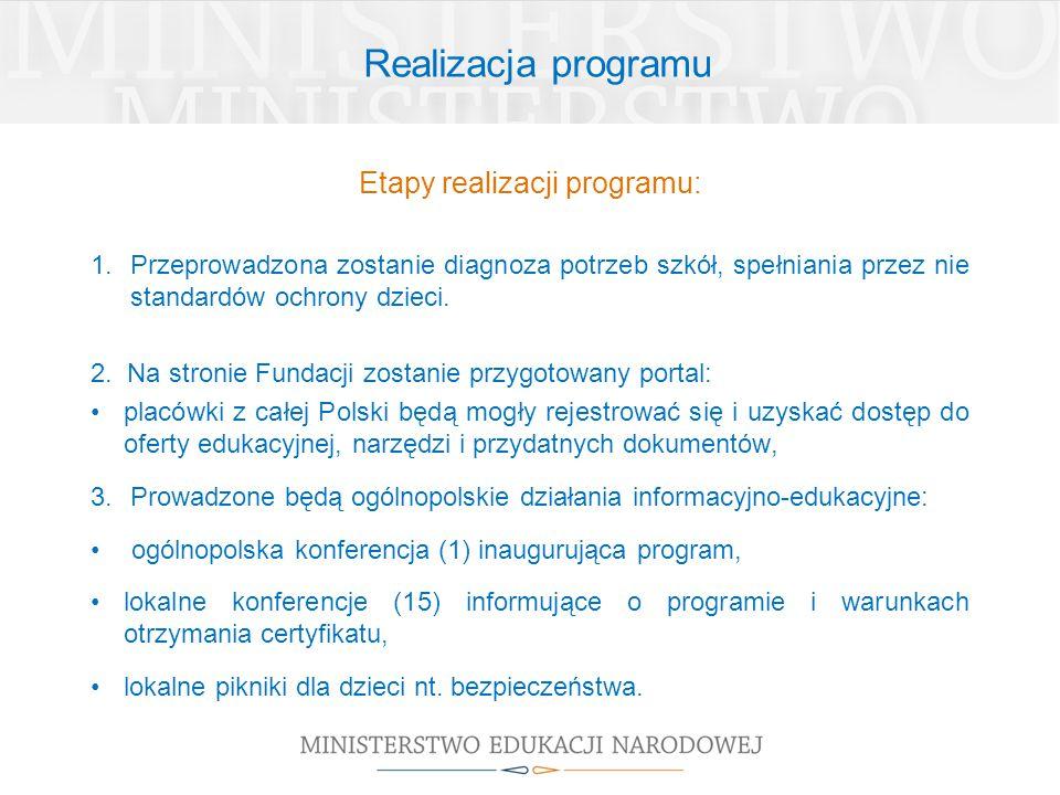Etapy realizacji programu: