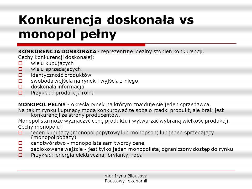 Konkurencja doskonała vs monopol pełny