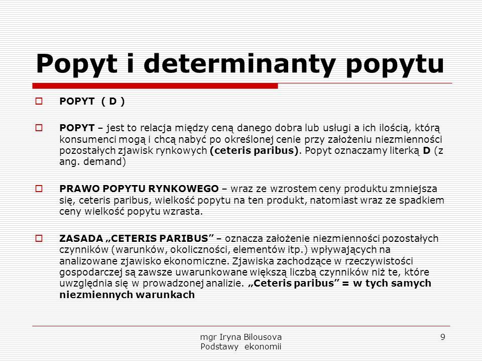 Popyt i determinanty popytu