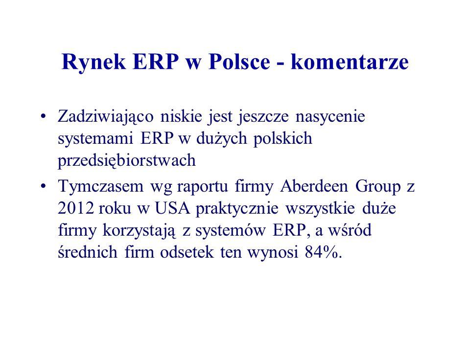 Rynek ERP w Polsce - komentarze