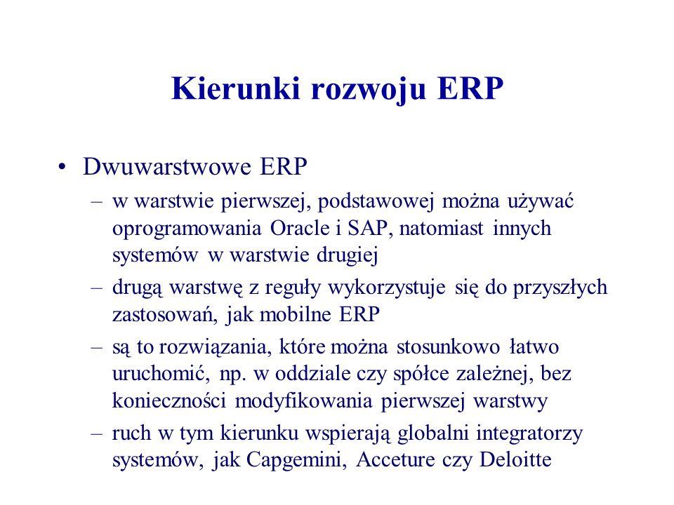 Kierunki rozwoju ERP Dwuwarstwowe ERP