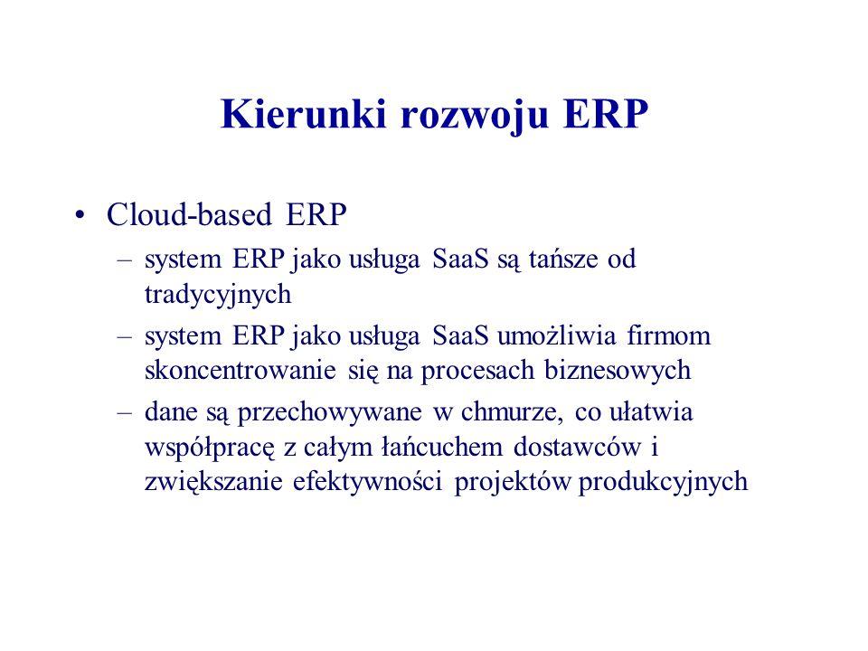 Kierunki rozwoju ERP Cloud-based ERP