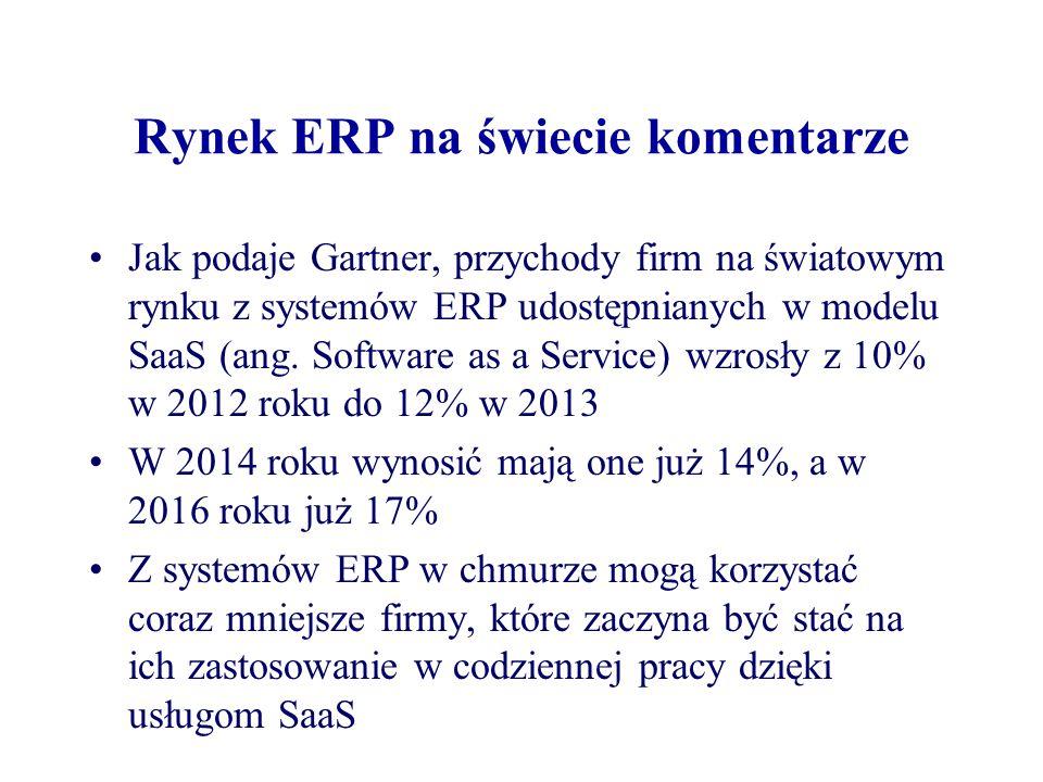 Rynek ERP na świecie komentarze