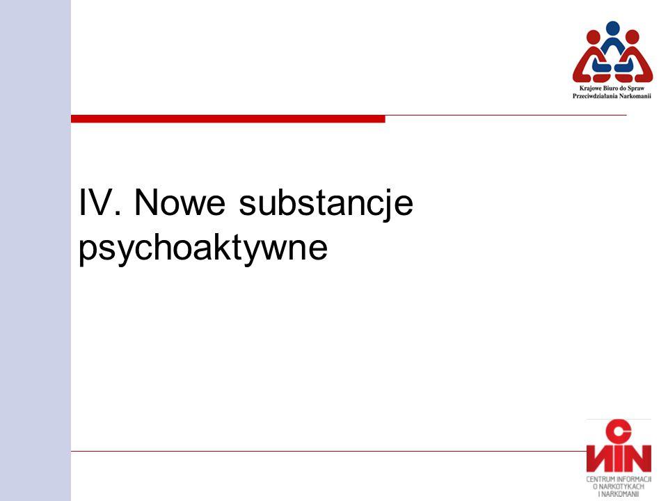 IV. Nowe substancje psychoaktywne