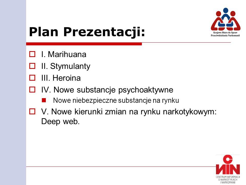 Plan Prezentacji: I. Marihuana II. Stymulanty III. Heroina