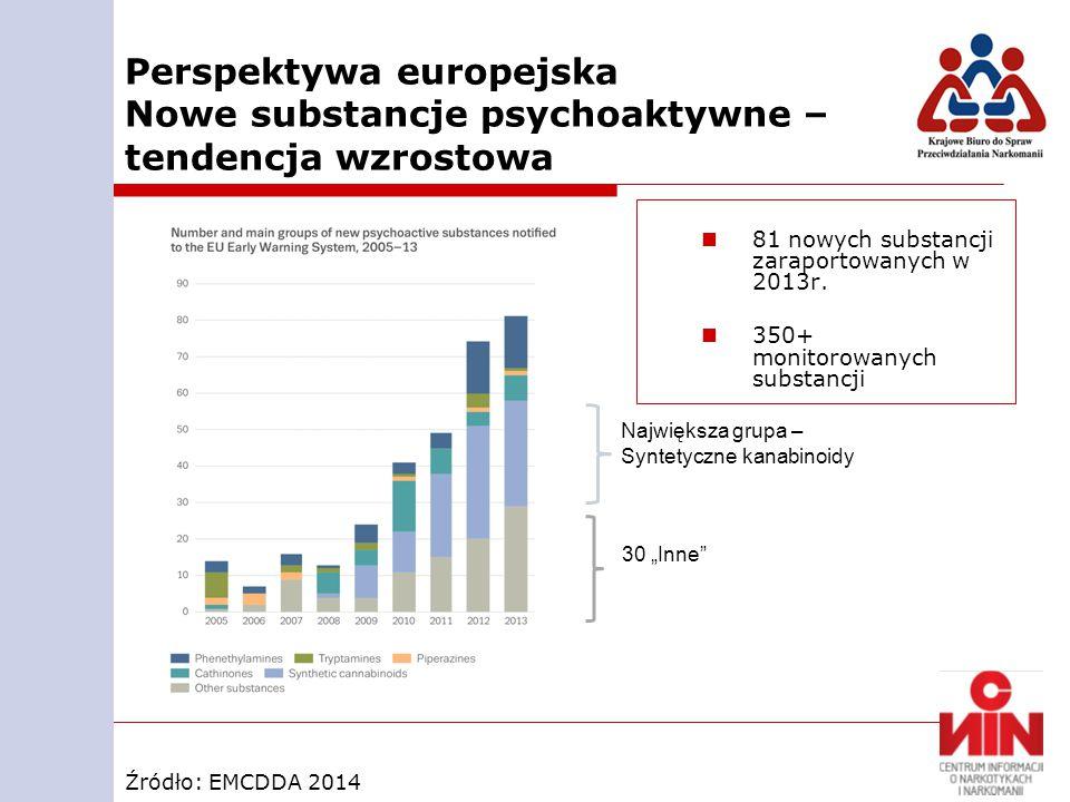 Perspektywa europejska Nowe substancje psychoaktywne – tendencja wzrostowa