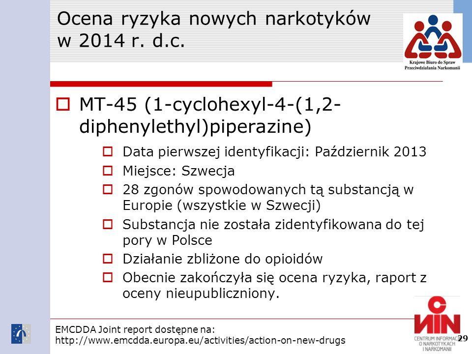 Ocena ryzyka nowych narkotyków w 2014 r. d.c.