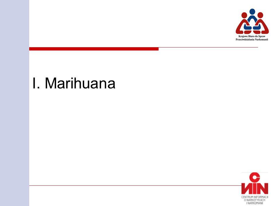 I. Marihuana