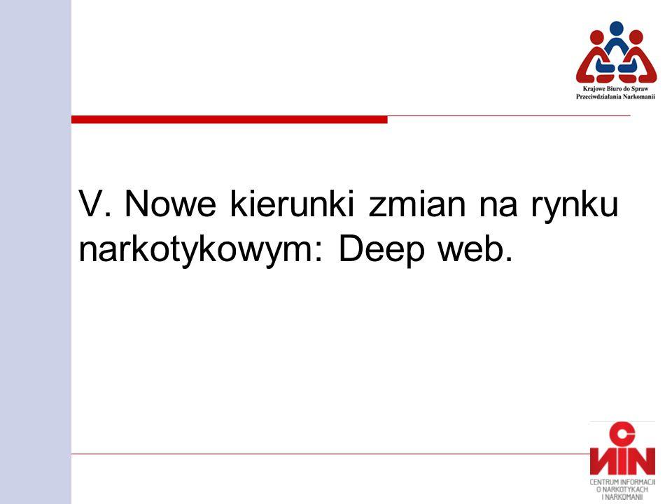 V. Nowe kierunki zmian na rynku narkotykowym: Deep web.
