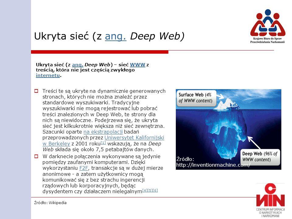 Ukryta sieć (z ang. Deep Web)