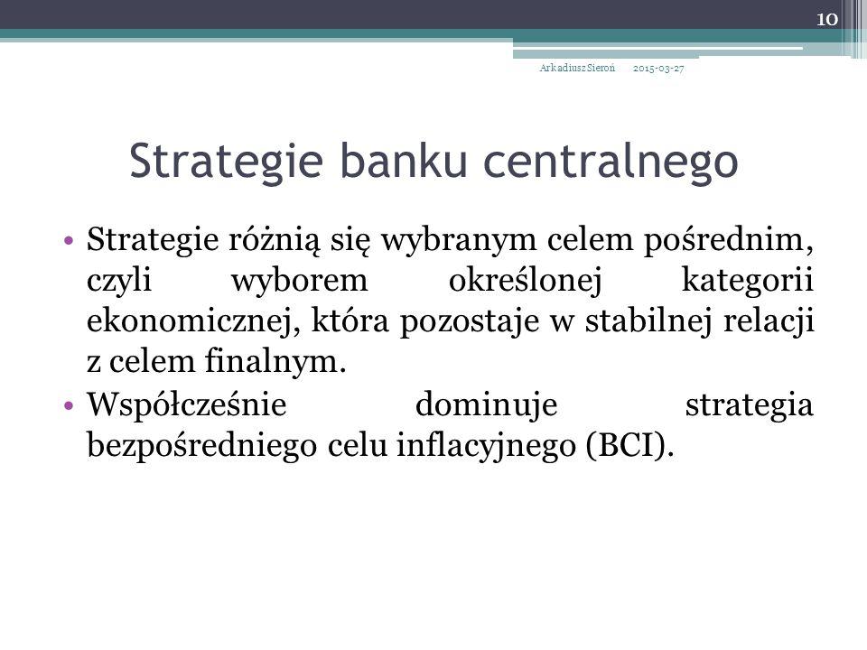 Strategie banku centralnego