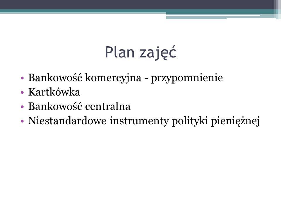 Plan zajęć Bankowość komercyjna - przypomnienie Kartkówka
