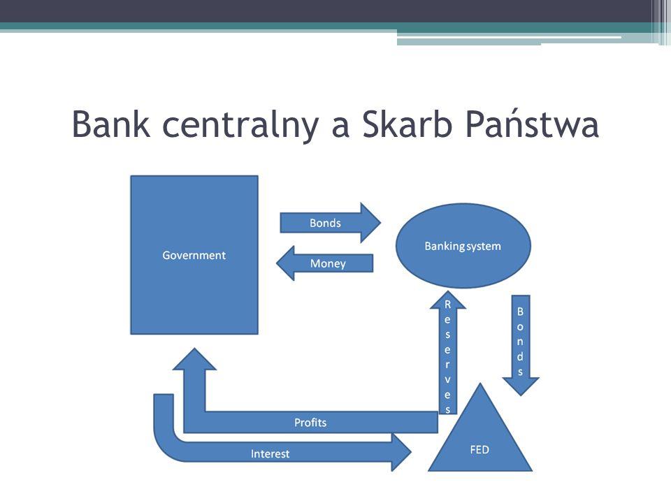 Bank centralny a Skarb Państwa