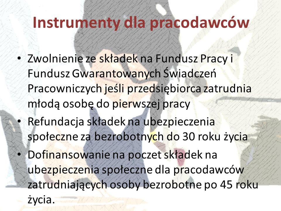 Instrumenty dla pracodawców
