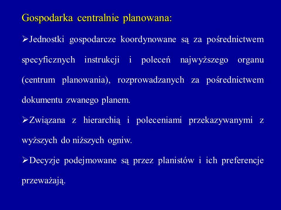 Gospodarka centralnie planowana: