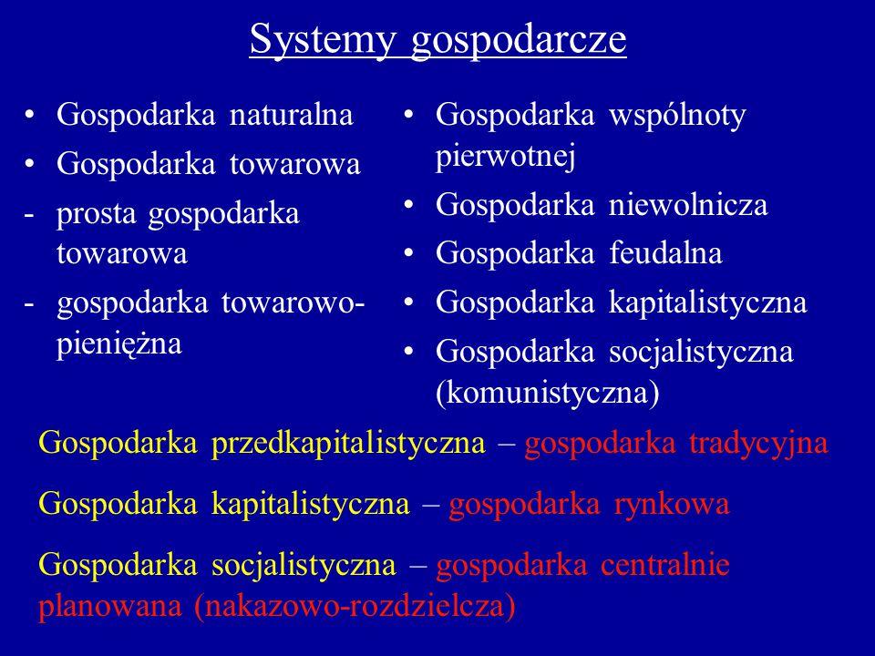 Systemy gospodarcze Gospodarka naturalna Gospodarka towarowa