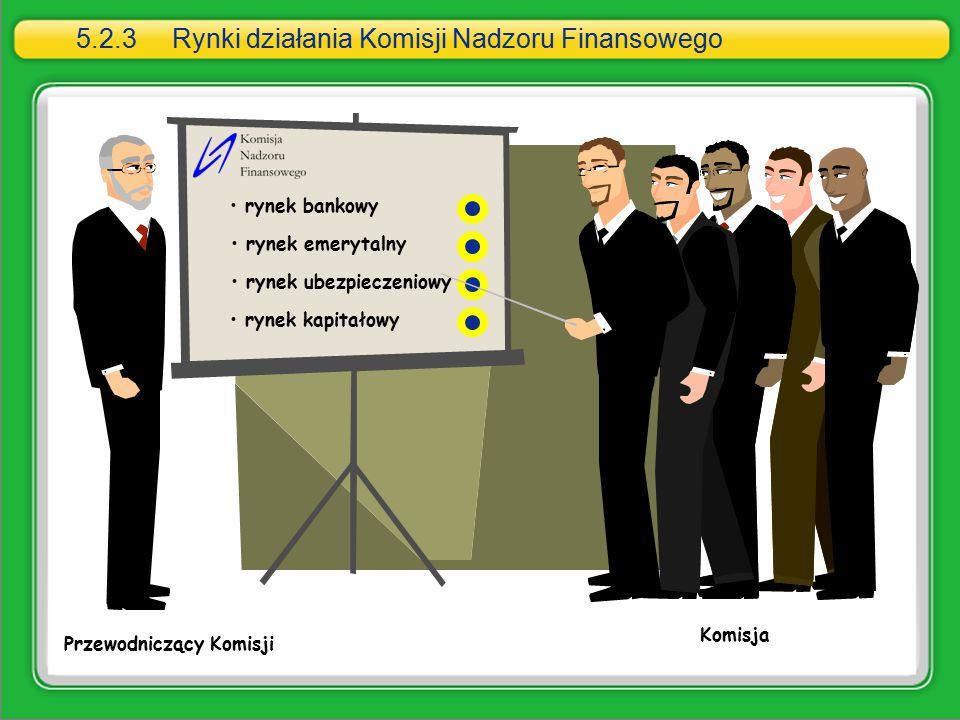 5.2.3 Rynki działania Komisji Nadzoru Finansowego