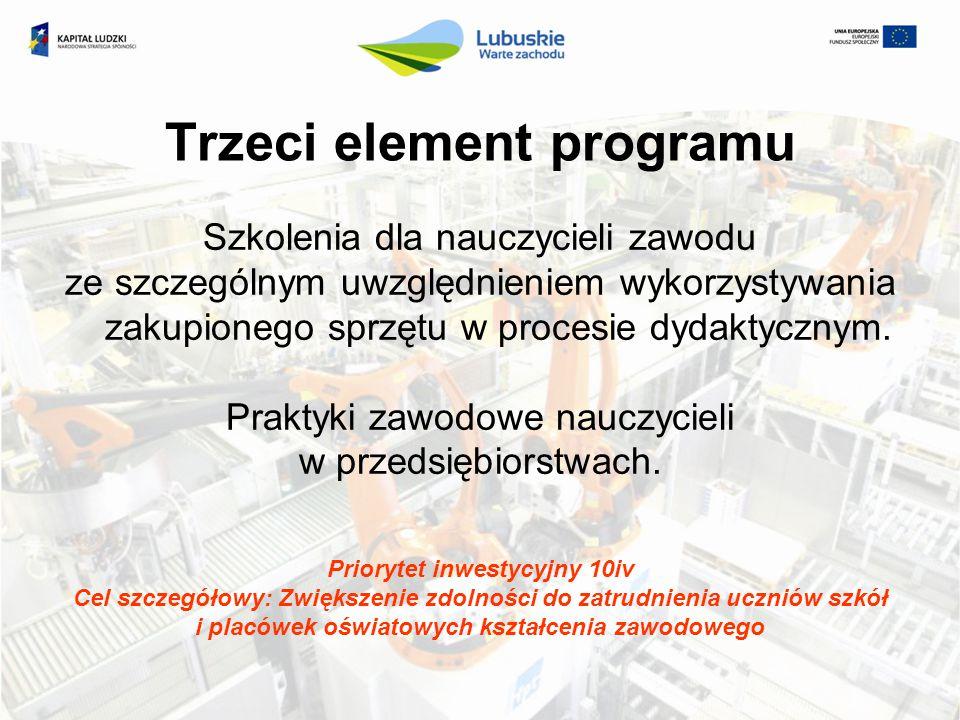 Trzeci element programu